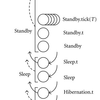 Functional block diagram of the VirtualSense hardware