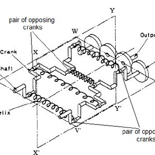 (PDF) A Thermo-Mechanical Model for SMA-Based Crank Heat