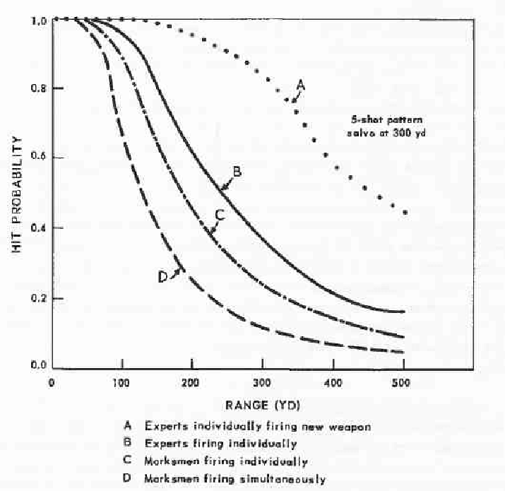 m1 rifle diagram ford f150 bronco marksmanship using the download scientific