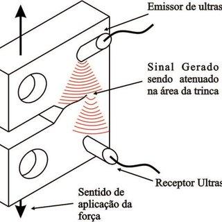 (ASTM D412 Type A) Standard Tensile Test Specimen for both