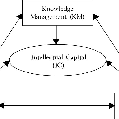 (PDF) Understanding Small Family Business Succession in a