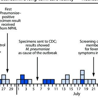 (PDF) Use of 9-Valent Human Papillomavirus (HPV) Vaccine