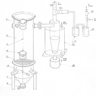 Energy balance of the fluidized bed pyrolysis reactor