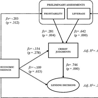 (PDF) Audit Report Information Content and the Provision