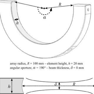 (PDF) Conformal Ultrasound Imaging System for Anatomical