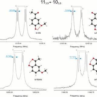 (PDF) Conformational behaviour, hydrogen bond competition