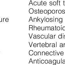 (PDF) Safety of cervical spine manipulation: Are adverse