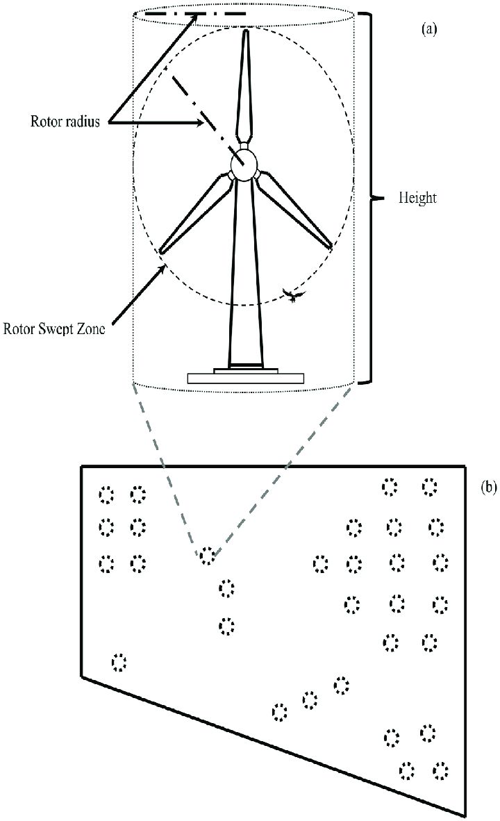 Diagram of a wind turbine and proposed project layout. The
