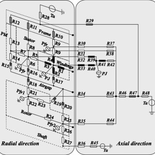 Structure of the fault-tolerant dual star FSPM motor for