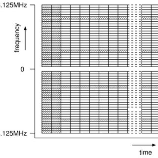 Comparison of the channel estimate MSE η2 between the