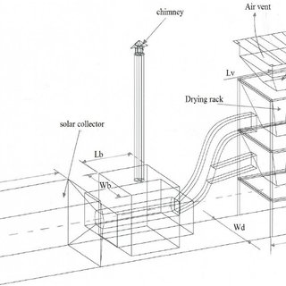 Schematic diagram of solar desiccant dryer system