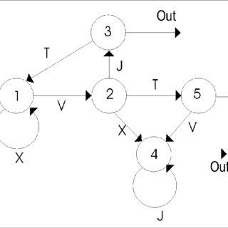 (PDF) Individual strategies in artificial grammar learning