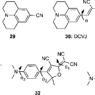 Emission spectra of the molecular rotors CCVJ ( a ) and