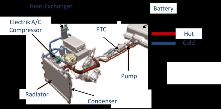automotive hvac diagram bass guitar wiring diagrams pdf baseline ev s system on vehicle download scientific