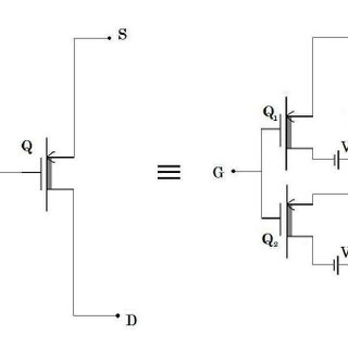 Bias dependence of the gate capacitance for different