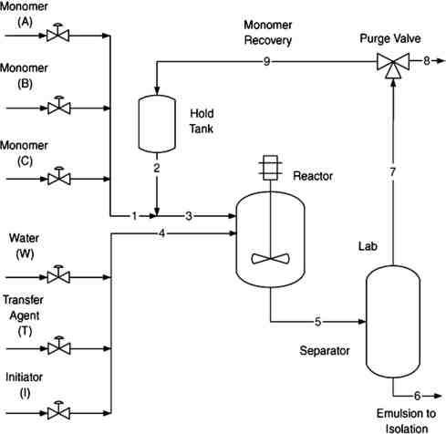 Mercruiser Water Flow Diagram Mastercraft Water Flow