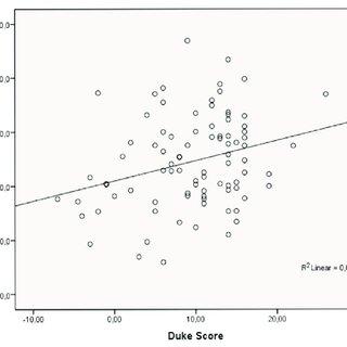 (PDF) Serum Thiol/Disulfide Homeostasis and Endocan Levels