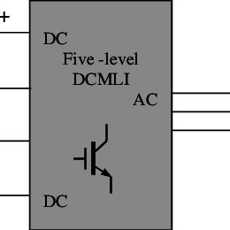 (PDF) Fundamental frequency modulated multilevel inverter