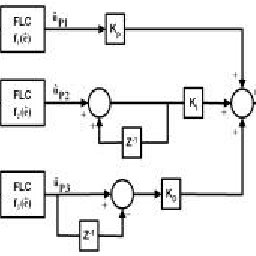 (PDF) Fuzzy PID controllers: An overview