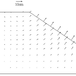 Calculation of pore-water pressure using water table in SIGMA/W Based...   Download Scientific Diagram