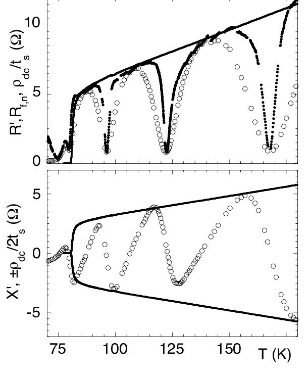 Upper panel: comparison of R ′ s measured in Y 1−y (Ca) y