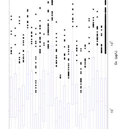 rame diagramma box and whiskers per la concentrazione nei campioni download scientific diagram [ 850 x 1390 Pixel ]