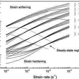Simulations of superplastic forming of diffusion-bonded