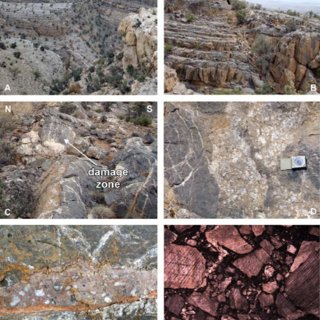 diagram of how fold mountains are formed kubota ignition switch wiring sketches summarizing the structural evolution jabal akhdar dome,... | download scientific ...