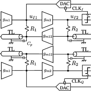 (PDF) A Subsampling Quadrature Σ∆ Modulator Based on Distributed Resonators for Use in Radio