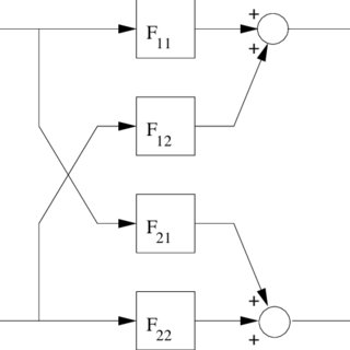Block diagram for light pen equipped with current sen- sor