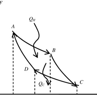 (PDF) Multiple-State Quantum Carnot Engine