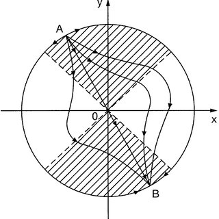 (PDF) The unexpected resurgence of Weyl geometry in late