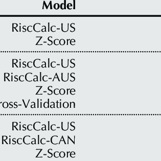(PDF) RiskCalc for Private Companies II: More Results and