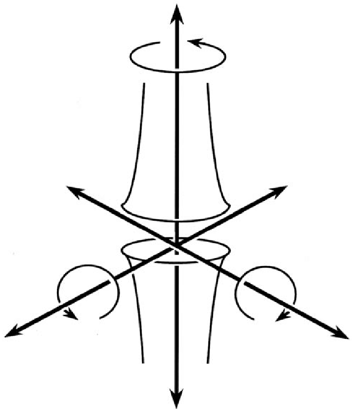 Schematic drawing of the 6 degrees of freedom of the