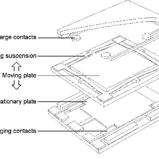 (PDF) MEMS inertial power generators for biomedical