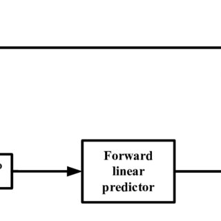 (PDF) A new feature extraction method for gear fault