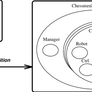 (PDF) Agent-Oriented Requirements Engineering: A Case