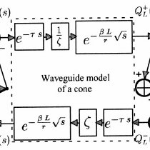 (PDF) An alternative to the traveling-wave approach for