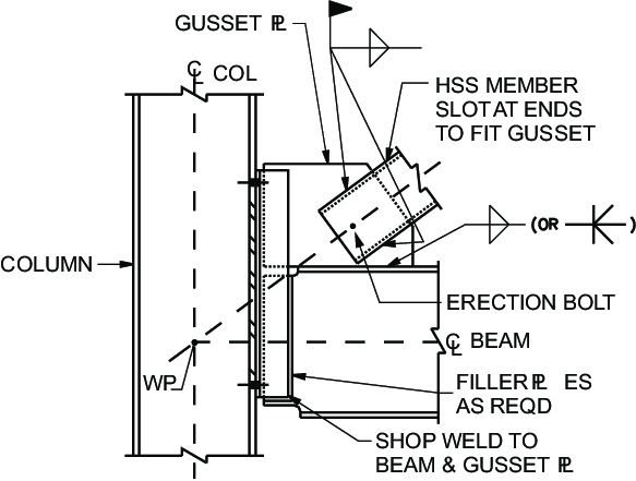 Gusset plate connections. Note, the connection does not
