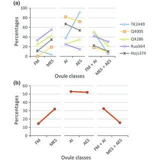 (PDF) Hojsgaard et al. 2013. New Phytologist 197, 336-347