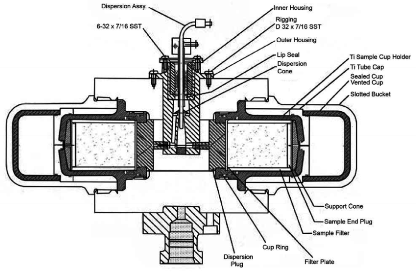 1. Schematic of UFA Constant Flow Rotor and Rotating Seal