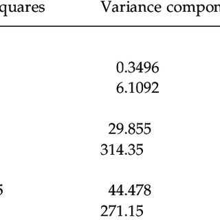 (PDF) Transatlantic Secondary Contact in Atlantic Salmon