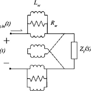(PDF) Design of a broadcasting modem for a DC PLC scheme