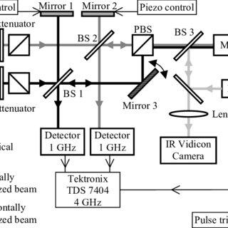 (a) Comparison of a macroscopic and a nanoscopic C(V