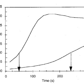 (PDF) In-line measurement of tempered cocoa butter and