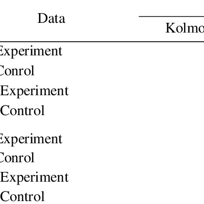 (PDF) THE DEVELOPMENT AND IMPLEMENTATION OF BIOLOGY