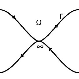 Local geometry of the boundary Γ = ∂ Ω near infinity. | Download Scientific  Diagram