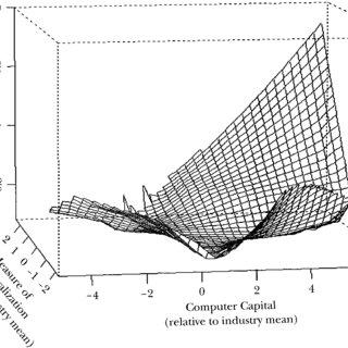 (PDF) Beyond Computation: Information Technology