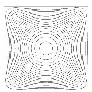 (PDF) Stabilized Finite Element Methods for Nonsymmetric