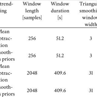 The relationship of cerebral blood flow versus cerebral